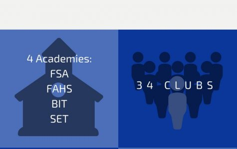 INFOGRAPHIC: JCHS at a Glance