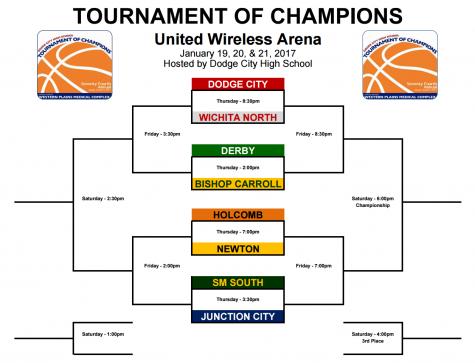 Tournament of Champions '17