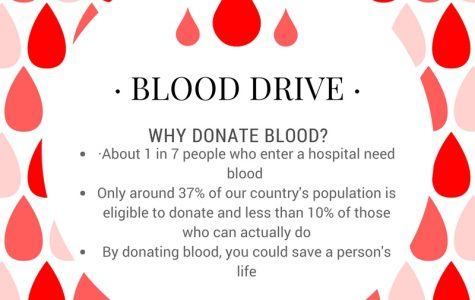 Blood Drive  · April 5th