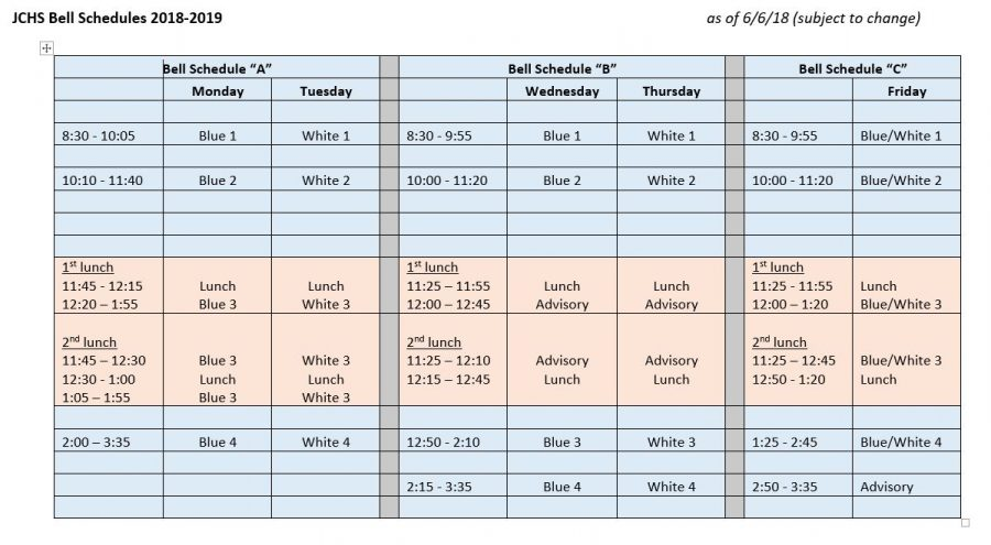 JCHS+adopted+a+new+bell+schedule+for+the+2018-2019+year.